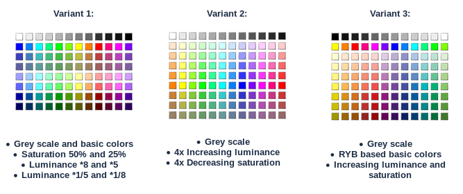 Three suggestions for the new standard color palette.