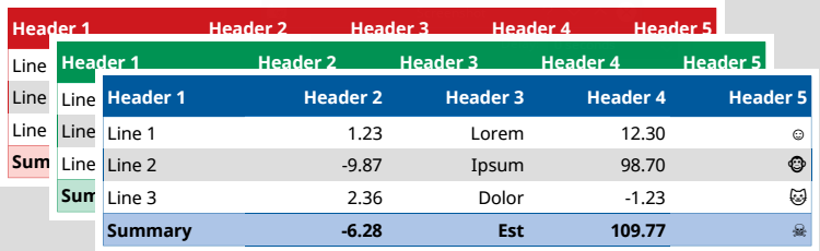 Results from table styles survey - LibreOffice Design Team